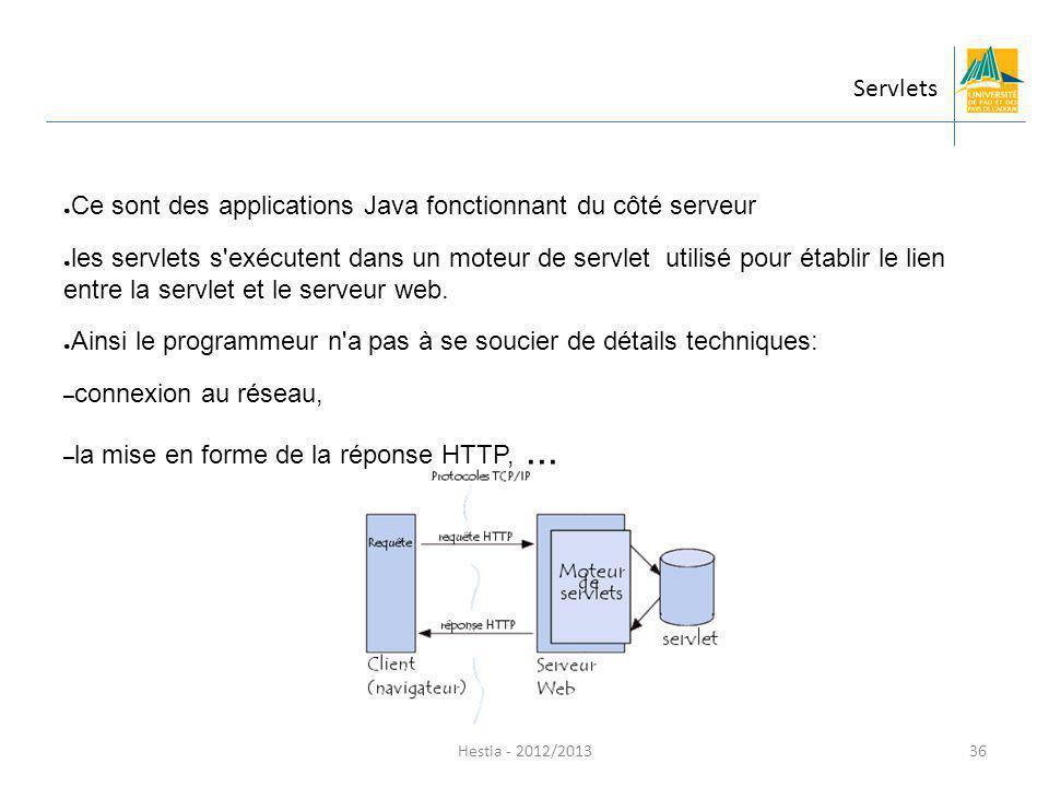 Hestia - 2012/2013 Ce sont des applications Java fonctionnant du côté serveur les servlets s'exécutent dans un moteur de servlet utilisé pour établir