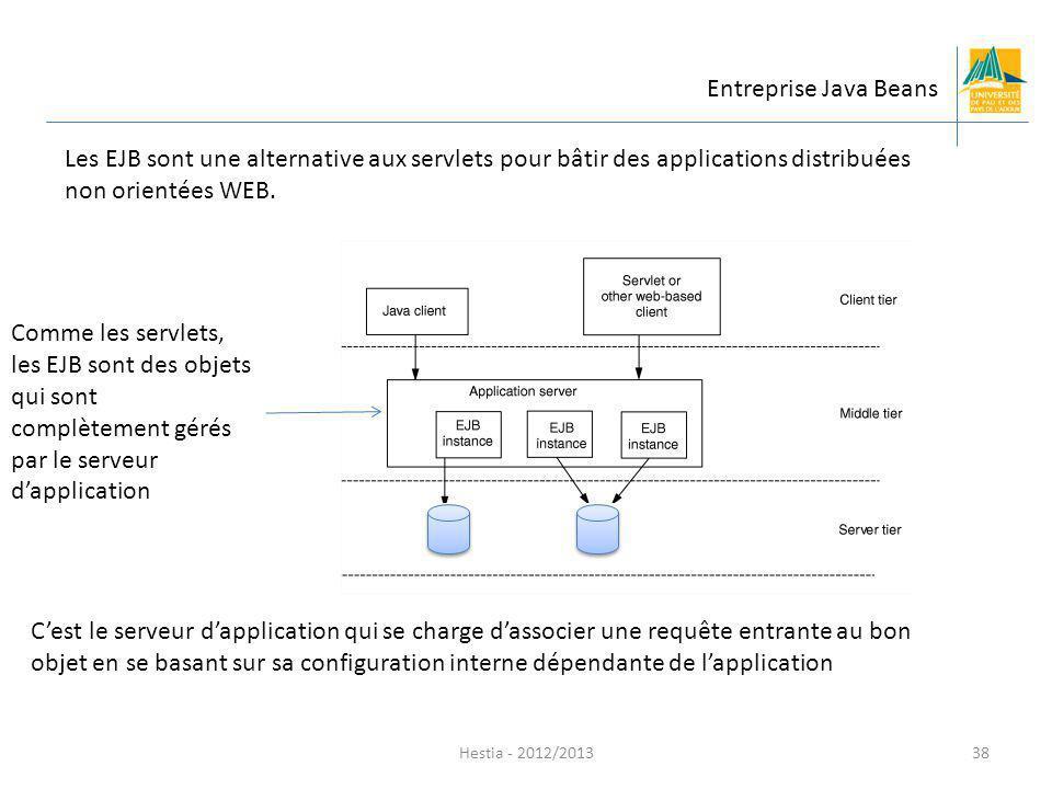 Hestia - 2012/201338 Entreprise Java Beans Les EJB sont une alternative aux servlets pour bâtir des applications distribuées non orientées WEB. Comme