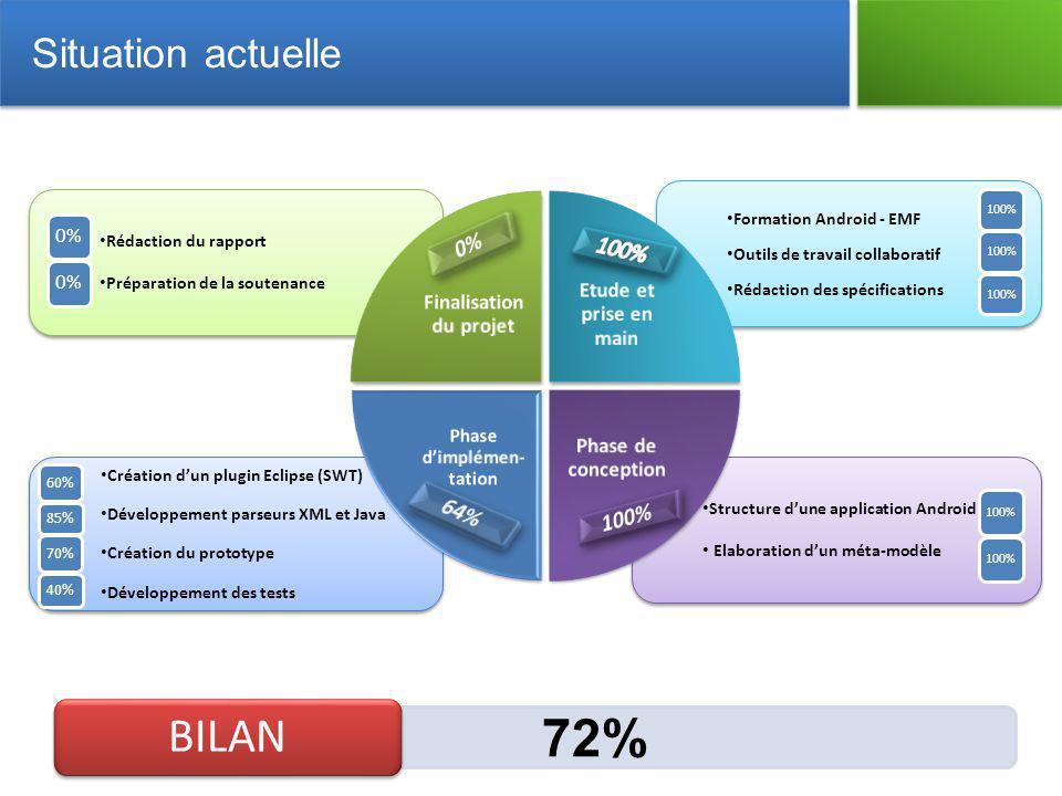 Formation Android - EMF Outils de travail collaboratif Rédaction des spécifications Formation Android - EMF Outils de travail collaboratif Rédaction d