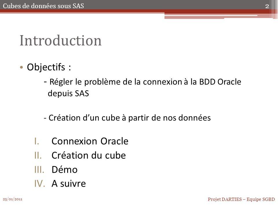 Connexion Oracle Utilisation de SAS sur Epulgreen : Connexion Oracle impossible Une solution a été trouvé (contact autre groupe) -Oracle Database 11g release 2 Client 11.2.0.1.0 -Création de la connexion ODBC Création dun tutoriel et demande dinstallation Installation insuffisante, création de la connexion ODBC impossible 3 Projet DARTIES – Equipe SGBD Cubes de données sous SAS 25/01/2011