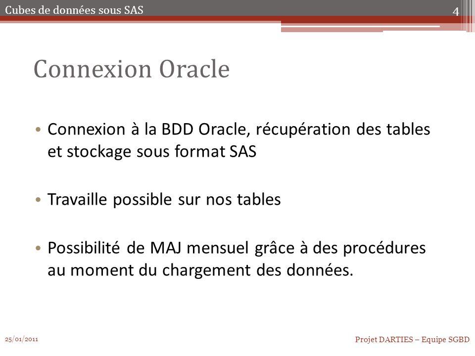 Connexion Oracle Connexion à la BDD Oracle, récupération des tables et stockage sous format SAS Travaille possible sur nos tables Possibilité de MAJ m