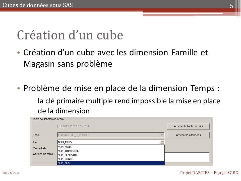 Création dun cube Mise en place de la dimension Temps non détaillée, en utilisant la table de Faits Nous avons donc un cube doté des 3 dimensions souhaitées 6 Projet DARTIES – Equipe SGBD Cubes de données sous SAS 25/01/2011