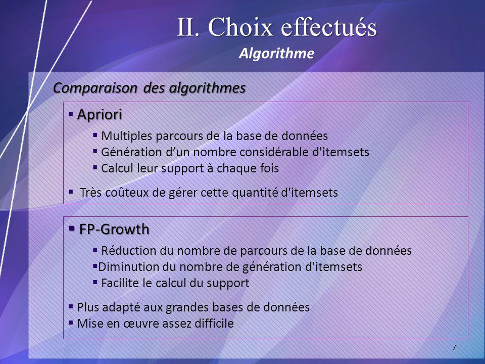 II. Choix effectués Algorithme 7 Comparaison des algorithmes Apriori Multiples parcours de la base de données Génération dun nombre considérable d'ite