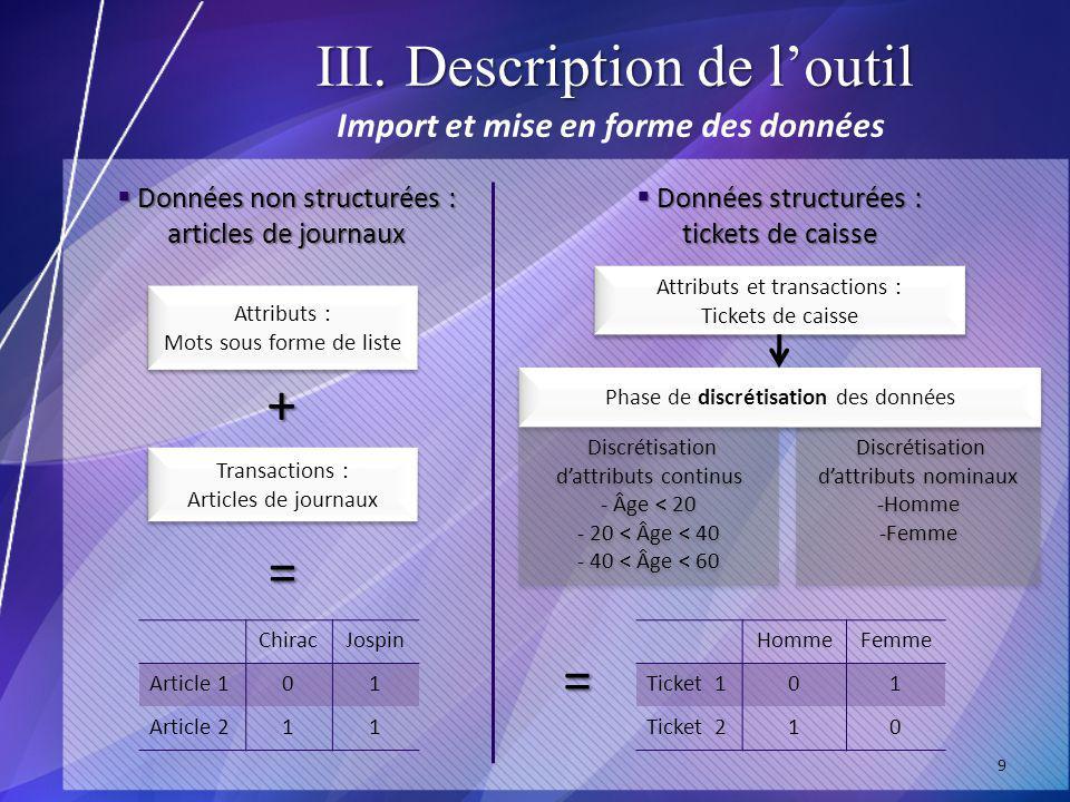 III. Description de loutil 9 Import et mise en forme des données Attributs : Mots sous forme de liste Attributs : Mots sous forme de liste Transaction