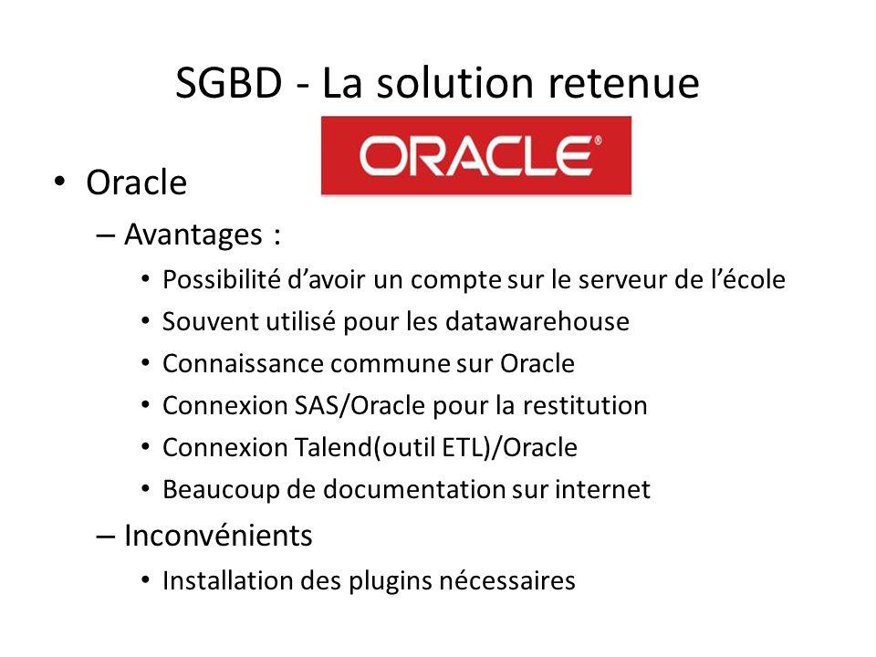 SGBD - La solution retenue Oracle – Avantages : Possibilité davoir un compte sur le serveur de lécole Souvent utilisé pour les datawarehouse Connaissance commune sur Oracle Connexion SAS/Oracle pour la restitution Connexion Talend(outil ETL)/Oracle Beaucoup de documentation sur internet – Inconvénients Installation des plugins nécessaires