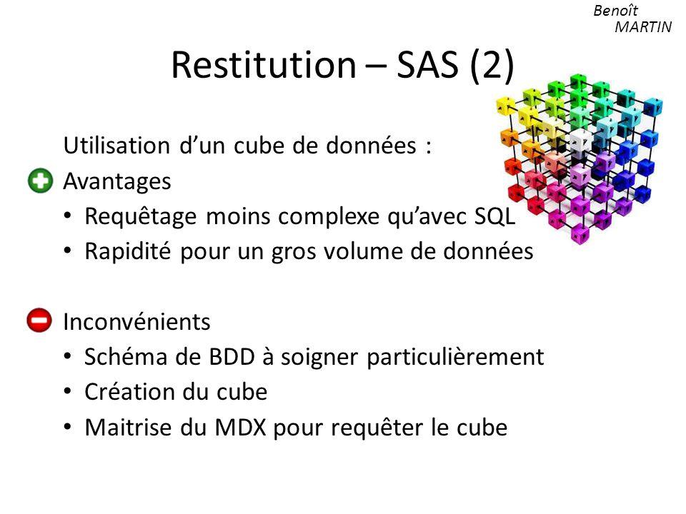 Restitution – SAS (2) Utilisation dun cube de données : Avantages Requêtage moins complexe quavec SQL Rapidité pour un gros volume de données Inconvénients Schéma de BDD à soigner particulièrement Création du cube Maitrise du MDX pour requêter le cube Benoît MARTIN