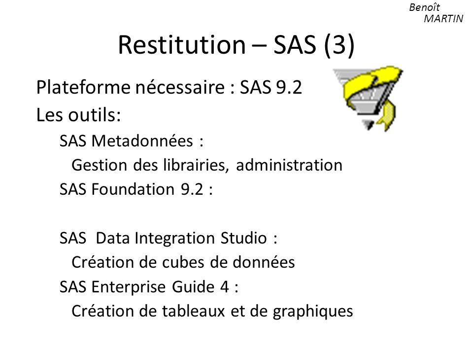 Restitution – SAS (3) Plateforme nécessaire : SAS 9.2 Les outils: SAS Metadonnées : Gestion des librairies, administration SAS Foundation 9.2 : SAS Data Integration Studio : Création de cubes de données SAS Enterprise Guide 4 : Création de tableaux et de graphiques Benoît MARTIN