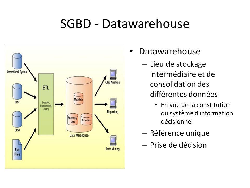 SGBD - Datawarehouse Datawarehouse – Lieu de stockage intermédiaire et de consolidation des différentes données En vue de la constitution du système d information décisionnel – Référence unique – Prise de décision