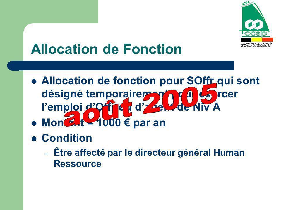 Allocation de Fonction Allocation de fonction pour SOffr qui sont désigné temporairement pour exercer lemploi dOffr ou dagent de Niv A Montant = 1000