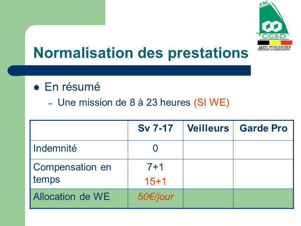 Normalisation des prestations En résumé – Une mission de 8 à 23 heures (SI WE) Sv 7-17VeilleursGarde Pro Indemnité0 Compensation en temps 7+1 15+1 Allocation de WE50/jour