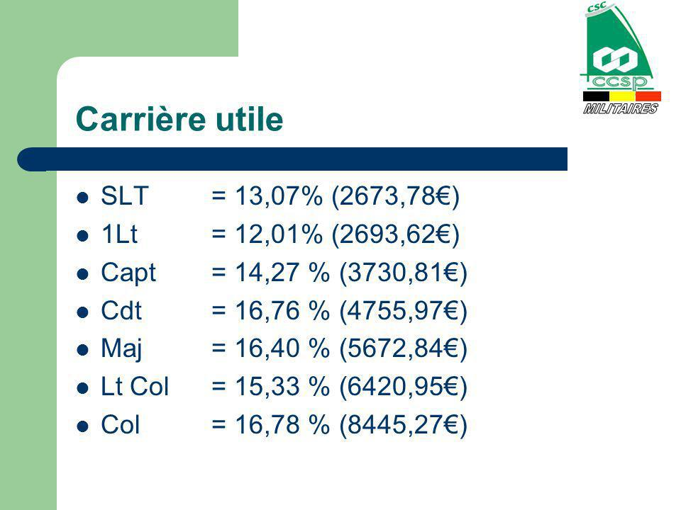 Carrière utile SLT= 13,07% (2673,78) 1Lt= 12,01% (2693,62) Capt= 14,27 % (3730,81) Cdt= 16,76 % (4755,97) Maj= 16,40 % (5672,84) Lt Col= 15,33 % (6420,95) Col= 16,78 % (8445,27)