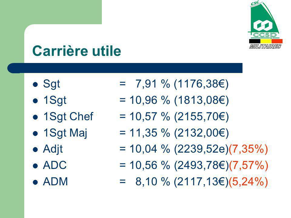 Carrière utile Sgt= 7,91 % (1176,38) 1Sgt= 10,96 % (1813,08) 1Sgt Chef = 10,57 % (2155,70) 1Sgt Maj= 11,35 % (2132,00) Adjt= 10,04 % (2239,52e)(7,35%)