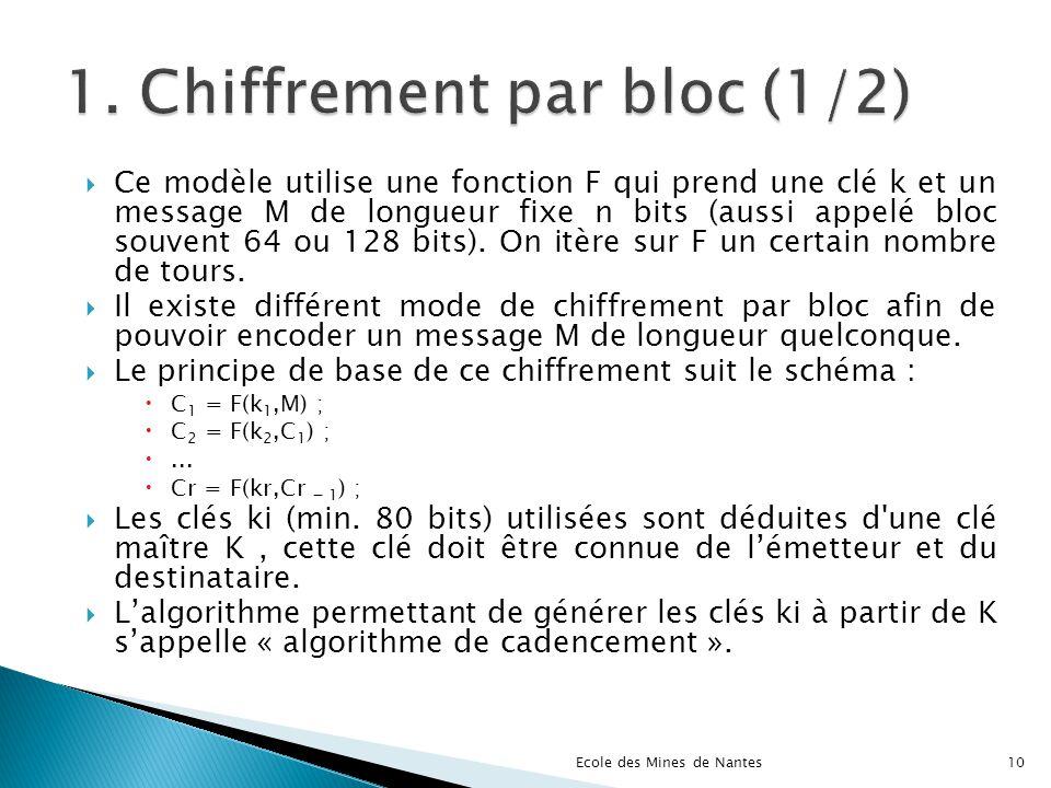 Ce modèle utilise une fonction F qui prend une clé k et un message M de longueur fixe n bits (aussi appelé bloc souvent 64 ou 128 bits). On itère sur
