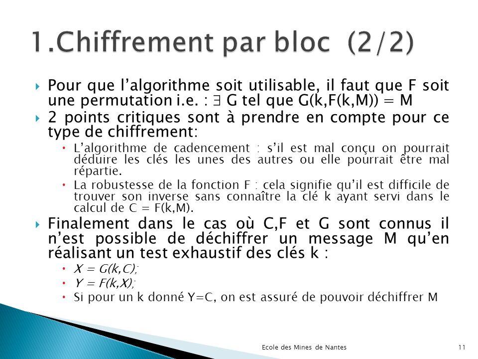 Pour que lalgorithme soit utilisable, il faut que F soit une permutation i.e. : G tel que G(k,F(k,M)) = M 2 points critiques sont à prendre en compte