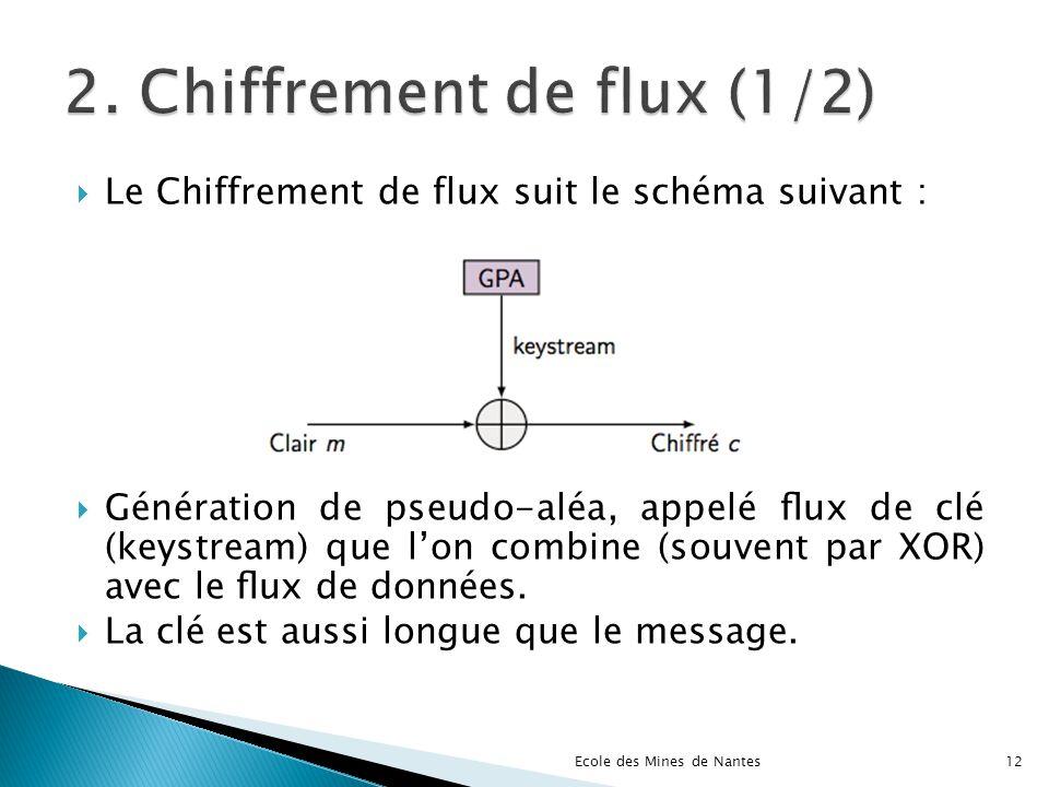 Le Chiffrement de flux suit le schéma suivant : Génération de pseudo-aléa, appelé ux de clé (keystream) que lon combine (souvent par XOR) avec le ux d