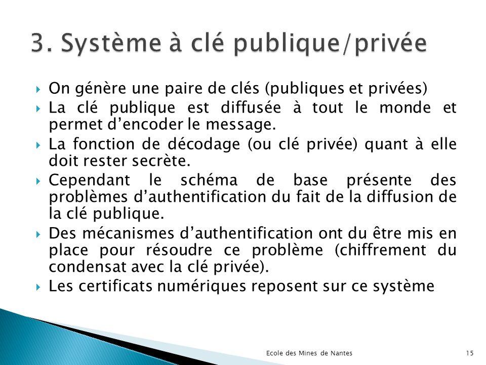 On génère une paire de clés (publiques et privées) La clé publique est diffusée à tout le monde et permet dencoder le message. La fonction de décodage