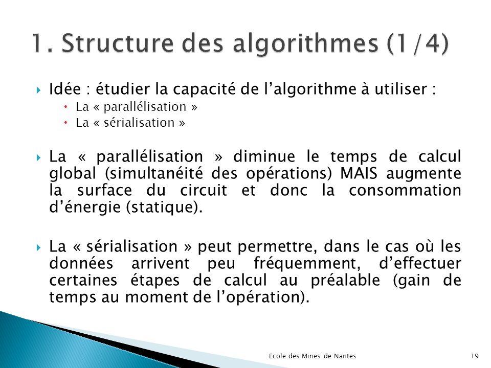 Idée : étudier la capacité de lalgorithme à utiliser : La « parallélisation » La « sérialisation » La « parallélisation » diminue le temps de calcul g