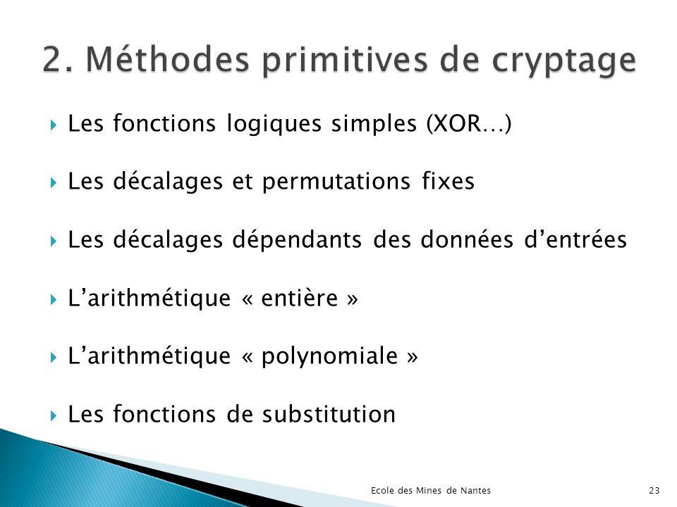 Les fonctions logiques simples (XOR…) Les décalages et permutations fixes Les décalages dépendants des données dentrées Larithmétique « entière » Lari