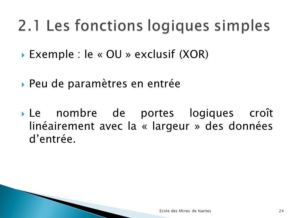 Exemple : le « OU » exclusif (XOR) Peu de paramètres en entrée Le nombre de portes logiques croît linéairement avec la « largeur » des données dentrée