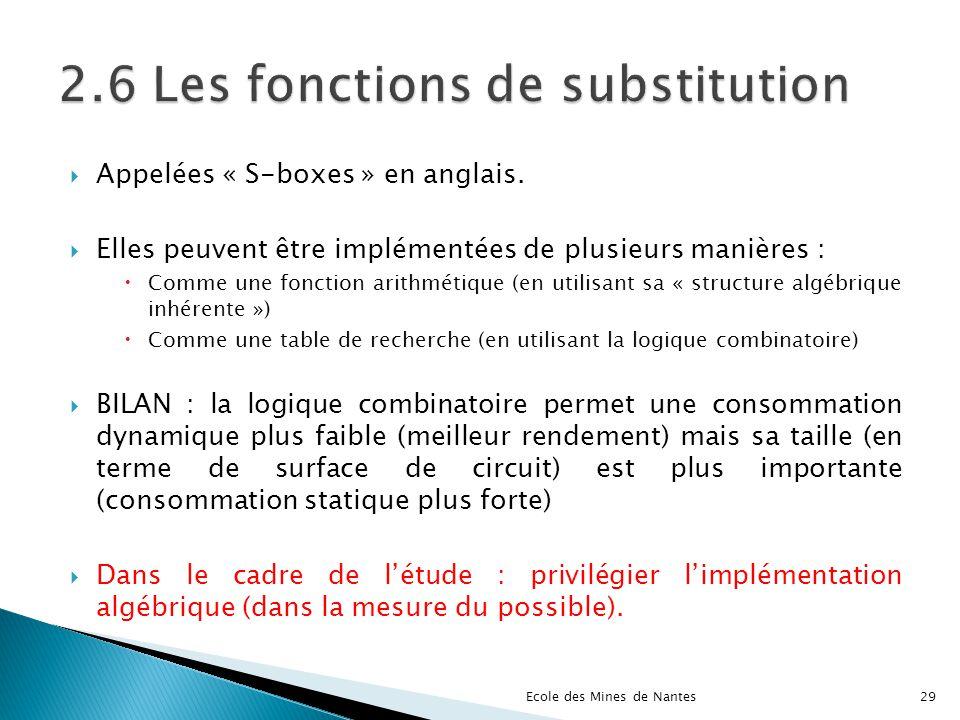 Appelées « S-boxes » en anglais. Elles peuvent être implémentées de plusieurs manières : Comme une fonction arithmétique (en utilisant sa « structure