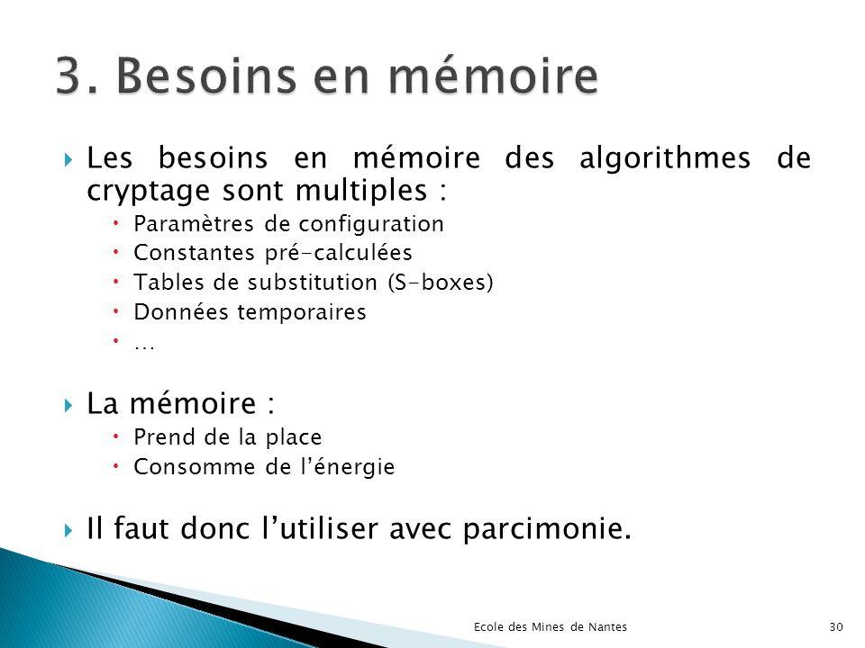 Les besoins en mémoire des algorithmes de cryptage sont multiples : Paramètres de configuration Constantes pré-calculées Tables de substitution (S-box
