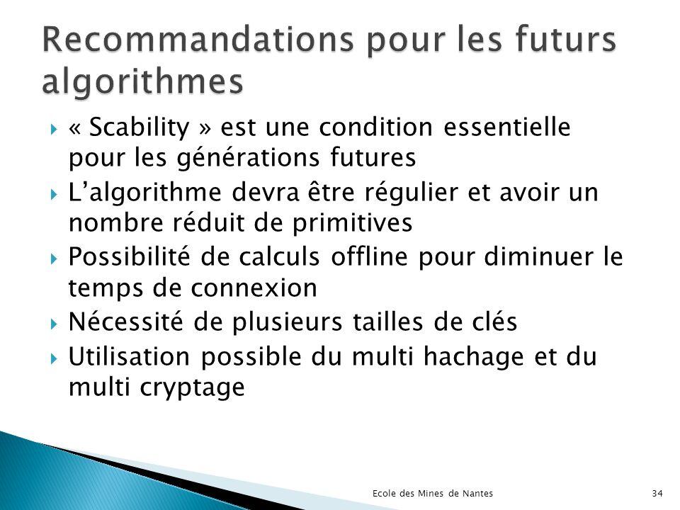 « Scability » est une condition essentielle pour les générations futures Lalgorithme devra être régulier et avoir un nombre réduit de primitives Possi