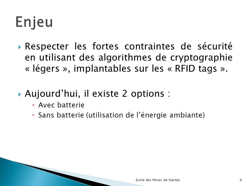 Les « extracteurs » dénergie utilisent les diverses sources de leur environnement : Lumière Chaleur Vibration Puissance (standard) : Aujourdhui : ~8µW Futur : ~50µW Pour les « RFID tags », le lecteur fournit également de lénergie (sous la forme dun champ électromagnétique) : Normes actuelles : ~20µW Ecole des Mines de Nantes7