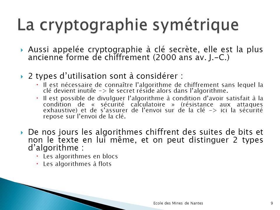 Aussi appelée cryptographie à clé secrète, elle est la plus ancienne forme de chiffrement (2000 ans av. J.-C.) 2 types dutilisation sont à considérer