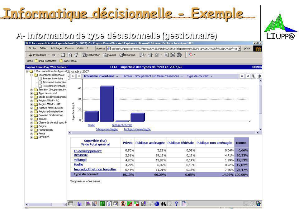 Informatique décisionnelle - Exemple A- Information de type décisionnelle (gestionnaire)