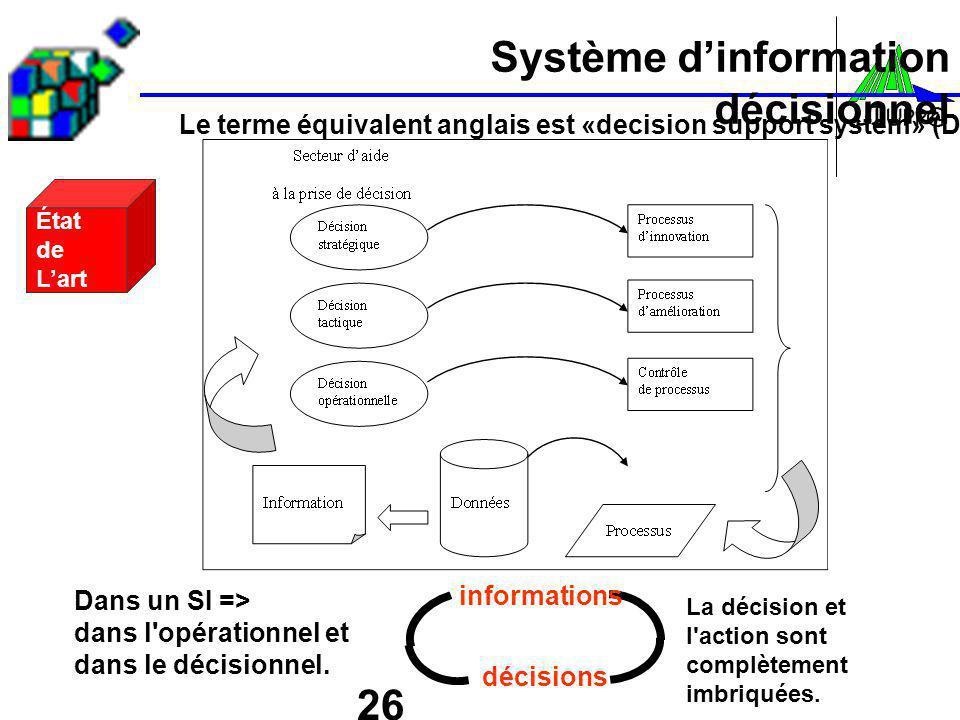 26 Système dinformation décisionnel État de Lart Le terme équivalent anglais est «decision support system» (DSS) La décision et l action sont complètement imbriquées.