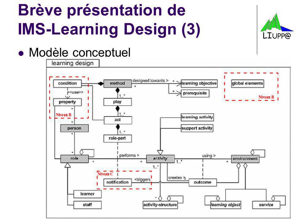 Page 56 Brève présentation de IMS-Learning Design (3) Modèle conceptuel