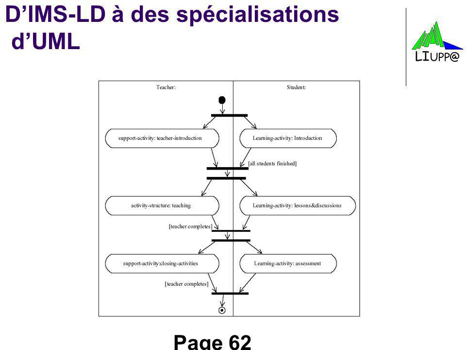 Page 62 DIMS-LD à des spécialisations dUML