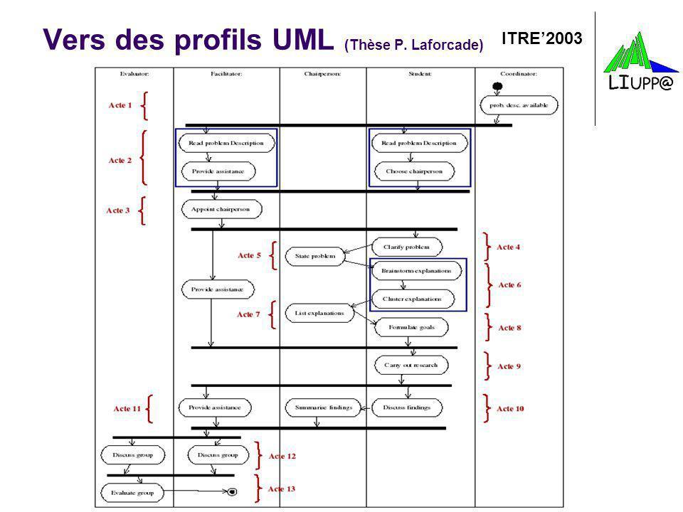 Page 63 Vers des profils UML (Thèse P. Laforcade) ITRE2003
