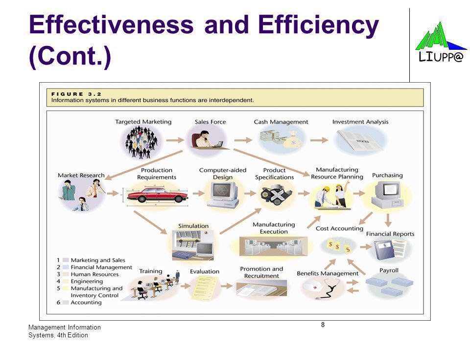 Page 49 De lEIAH artisanal au produits industriels(4) Exemples de plateformes (2) -> Accolad