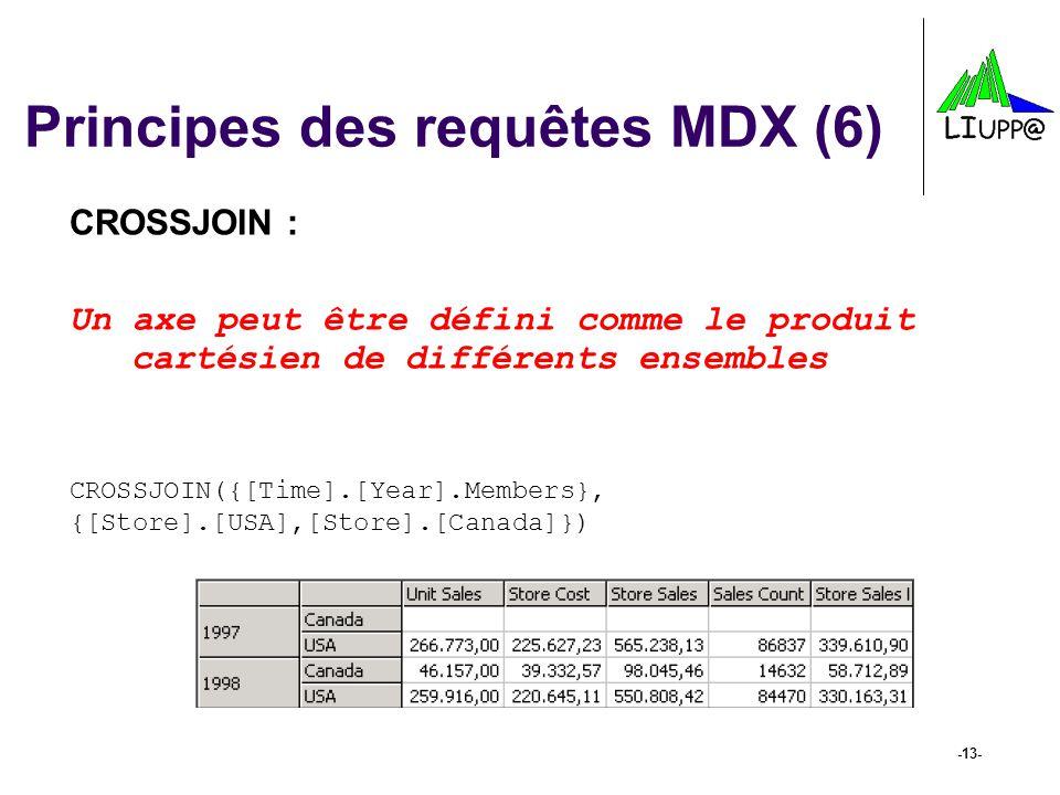 -13- Principes des requêtes MDX (6) CROSSJOIN : Un axe peut être défini comme le produit cartésien de différents ensembles CROSSJOIN({[Time].[Year].Me
