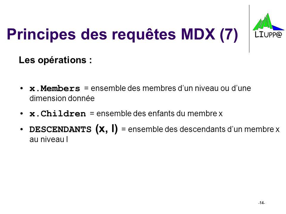 -14- Principes des requêtes MDX (7) Les opérations : x.Members = ensemble des membres dun niveau ou dune dimension donnée x.Children = ensemble des en