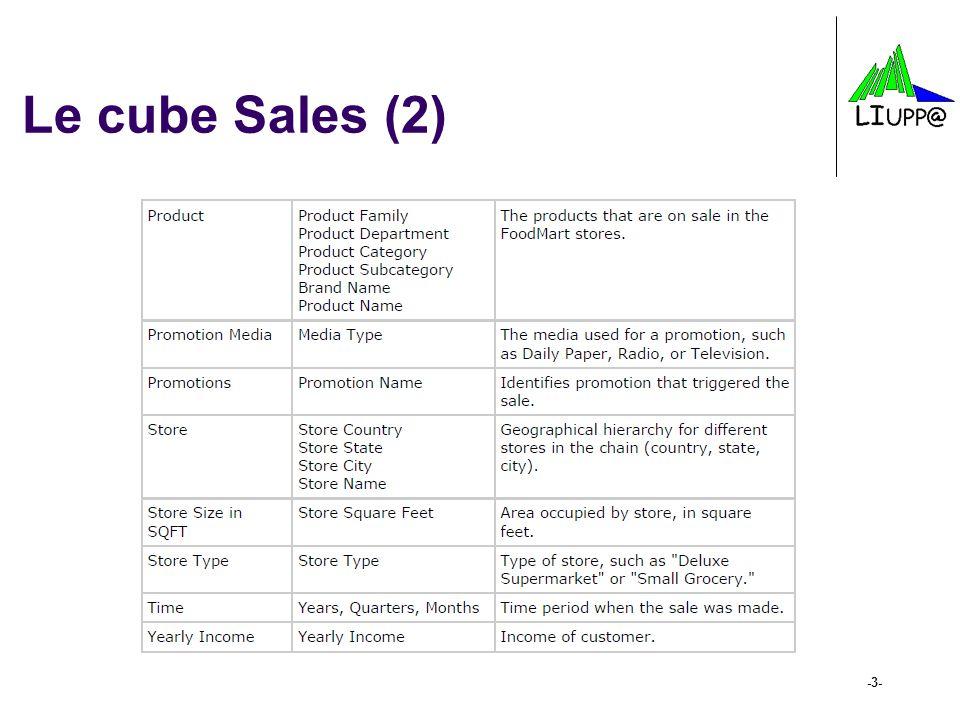 -24- Sélection de tuples (3) Exemple ( pour avoir les descendants à lintérieur dune hiérarchie ): SELECT Measures.MEMBERS ON COLUMNS, {[Store].[Store State].[CA], DESCENDANTS([Store].[Store State].[CA], [Store City])} ON ROWS FROM [Sales]