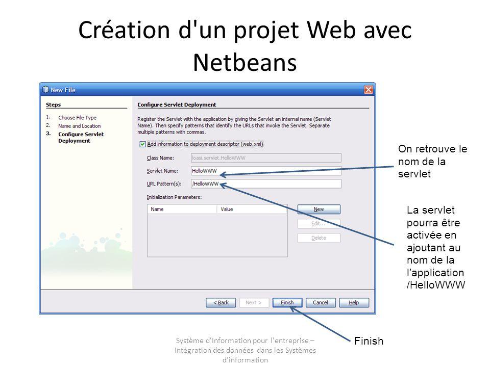 Système d Information pour l entreprise – Intégration des données dans les Systèmes d information Création d un projet Web avec Netbeans On retrouve le nom de la servlet La servlet pourra être activée en ajoutant au nom de la l application /HelloWWW Finish