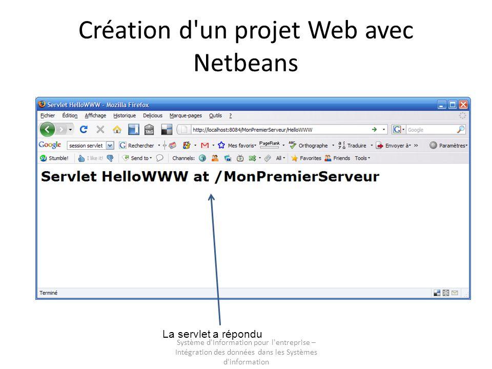 Système d Information pour l entreprise – Intégration des données dans les Systèmes d information Création d un projet Web avec Netbeans La servlet a répondu