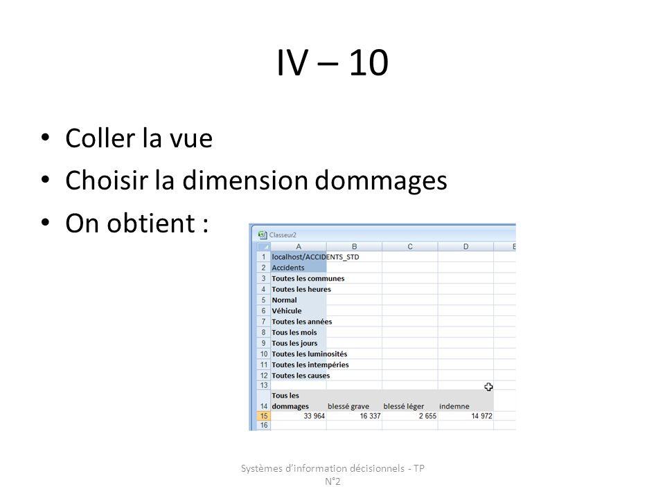 IV – 10 Coller la vue Choisir la dimension dommages On obtient : Systèmes dinformation décisionnels - TP N°2