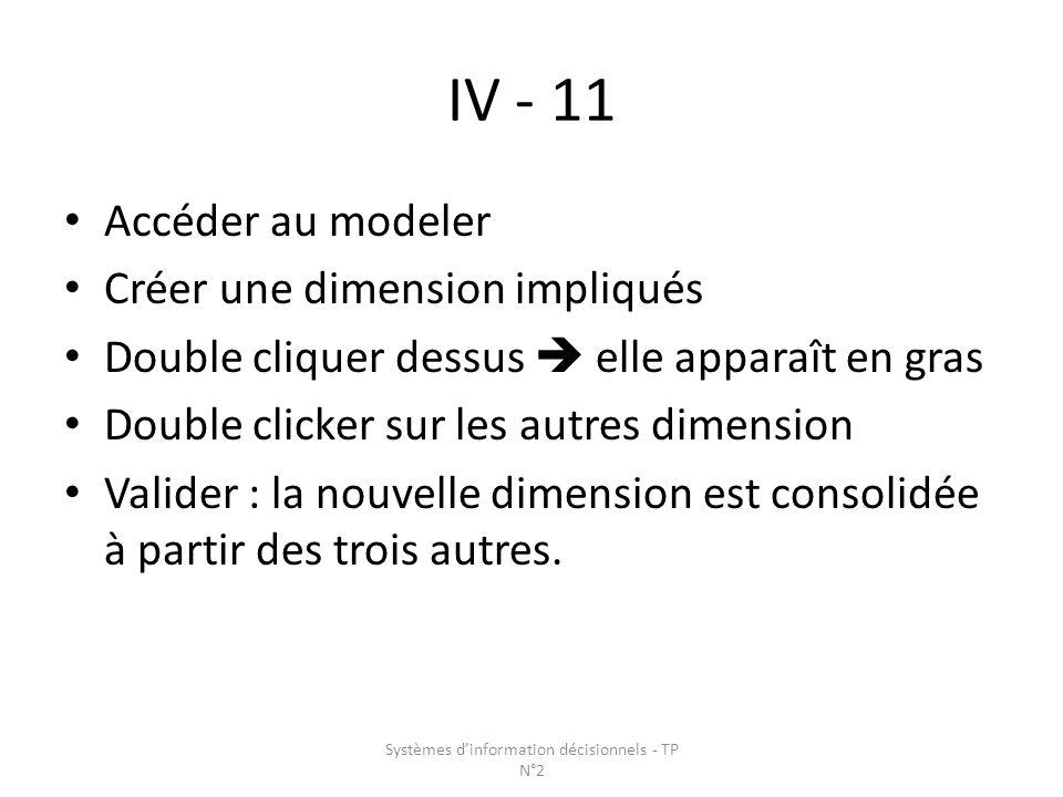 IV - 11 Accéder au modeler Créer une dimension impliqués Double cliquer dessus elle apparaît en gras Double clicker sur les autres dimension Valider : la nouvelle dimension est consolidée à partir des trois autres.