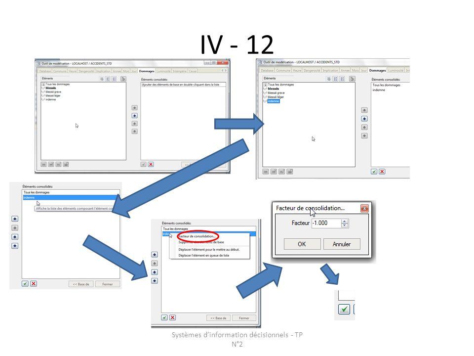 IV - 12 Systèmes dinformation décisionnels - TP N°2