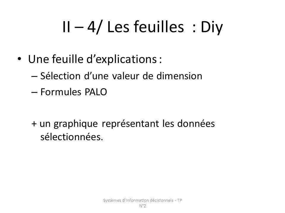 II – 4/ Les feuilles : Diy Une feuille dexplications : – Sélection dune valeur de dimension – Formules PALO + un graphique représentant les données sélectionnées.