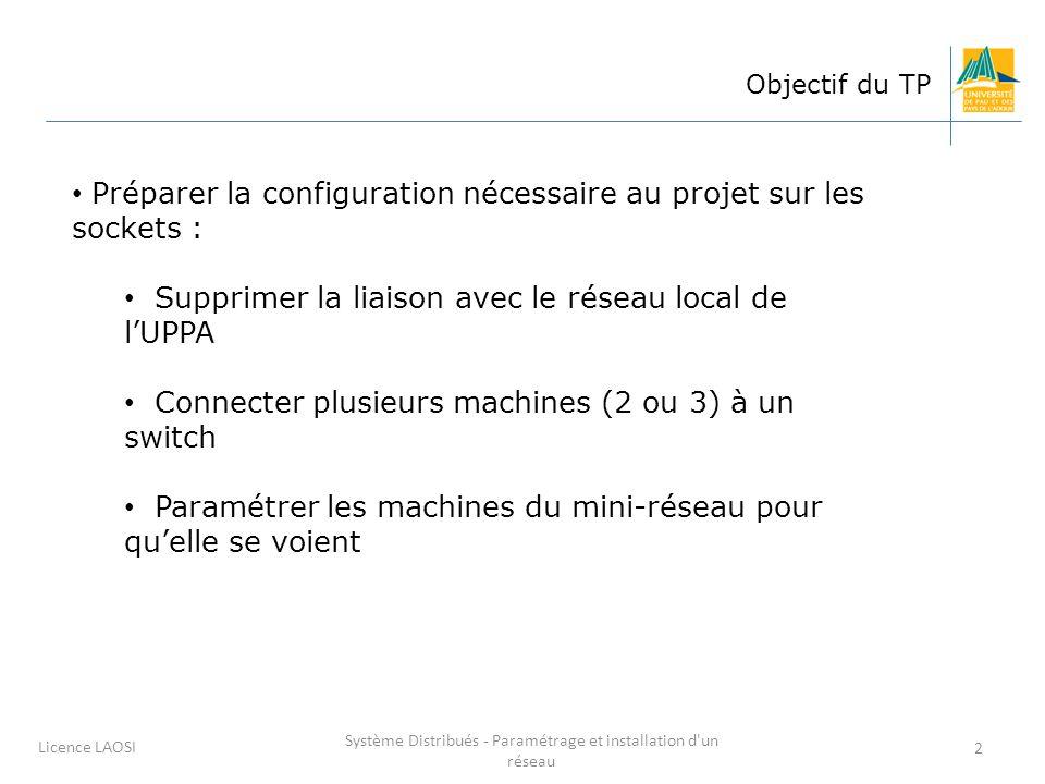 2 Licence LAOSI Objectif du TP Préparer la configuration nécessaire au projet sur les sockets : Supprimer la liaison avec le réseau local de lUPPA Con