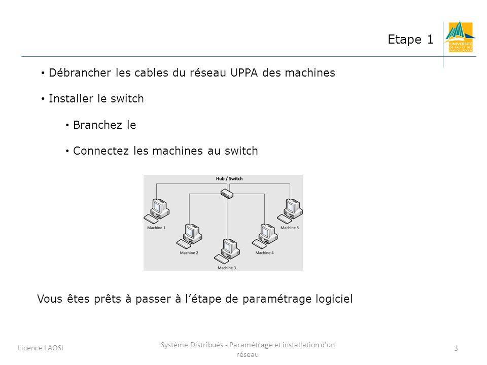 Système Distribués - Paramétrage et installation d un réseau 3 Licence LAOSI Etape 1 Débrancher les cables du réseau UPPA des machines Installer le switch Branchez le Connectez les machines au switch Vous êtes prêts à passer à létape de paramétrage logiciel