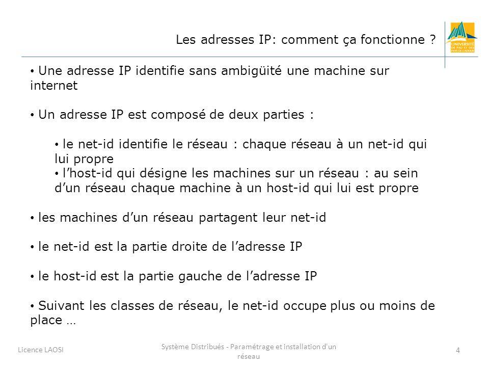 Système Distribués - Paramétrage et installation d'un réseau 4 Licence LAOSI Les adresses IP: comment ça fonctionne ? Une adresse IP identifie sans am