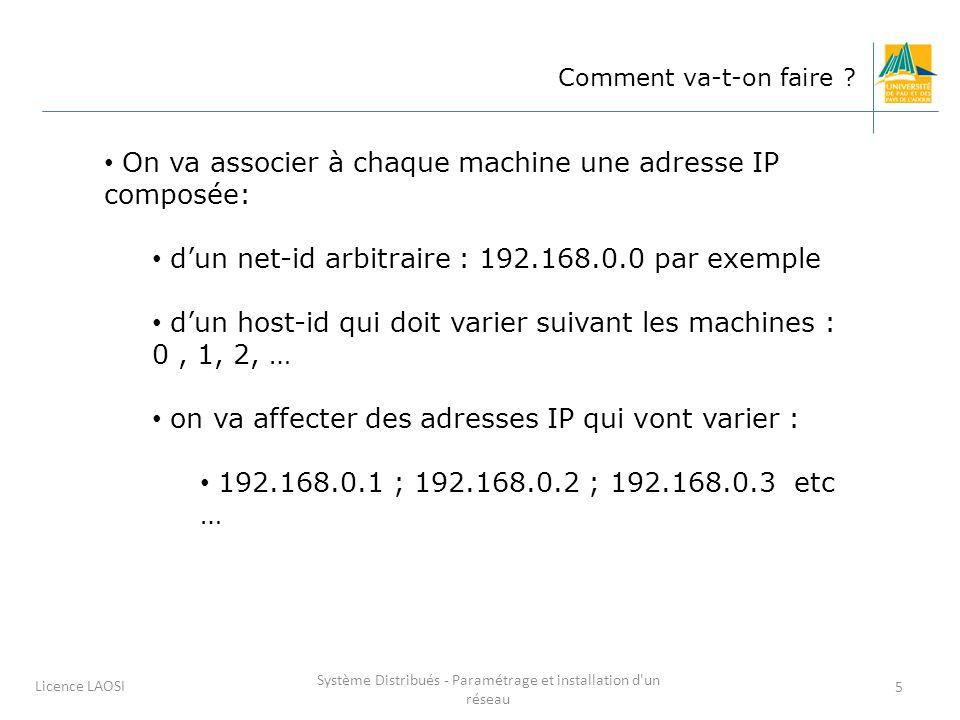 Système Distribués - Paramétrage et installation d'un réseau 5 Licence LAOSI Comment va-t-on faire ? On va associer à chaque machine une adresse IP co