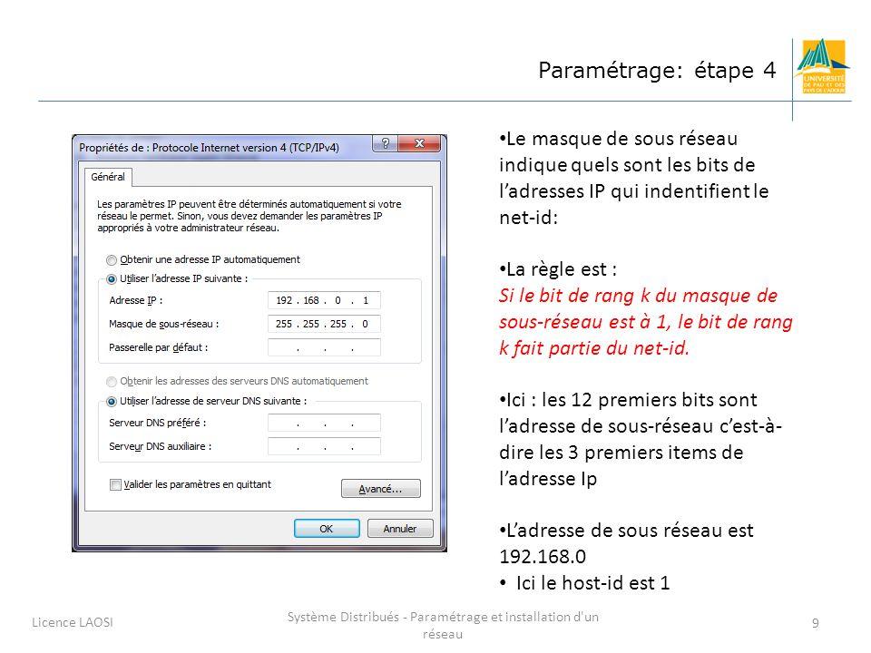 Système Distribués - Paramétrage et installation d'un réseau 9 Licence LAOSI Paramétrage: étape 4 Le masque de sous réseau indique quels sont les bits