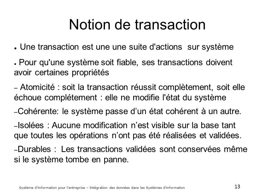 13 Système d'Information pour l'entreprise – Intégration des données dans les Systèmes d'information Notion de transaction Une transaction est une une