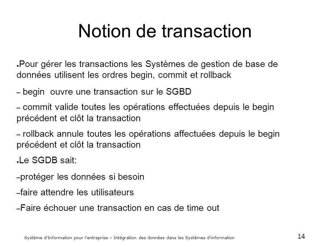 14 Système d'Information pour l'entreprise – Intégration des données dans les Systèmes d'information Notion de transaction Pour gérer les transactions